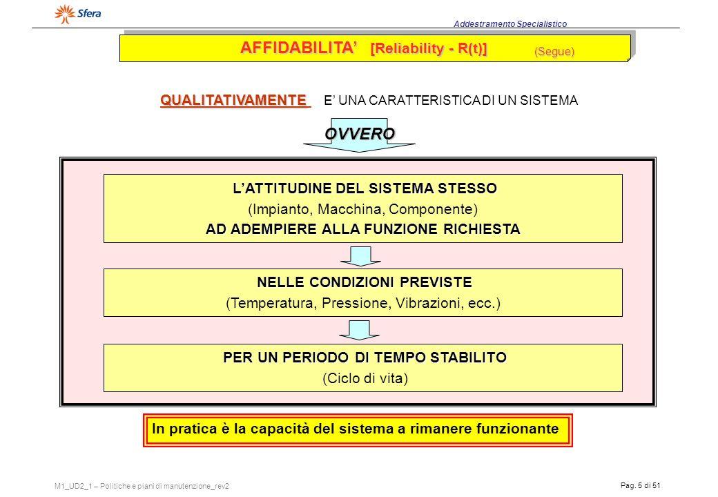 AFFIDABILITA' [Reliability - R(t)]